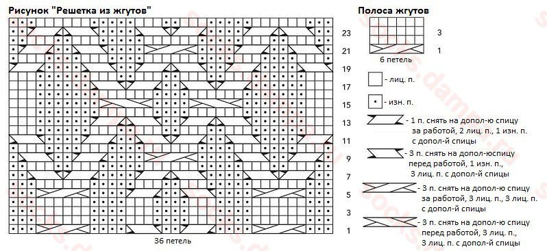 Вязание спицами рисунки из жгутов 475