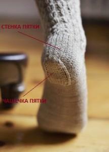 вязание пятки