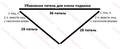 fishnet-diagramm-1