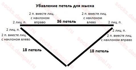 fishnet-diagramm-2