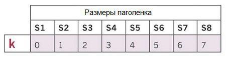 lissajous-tabl-5