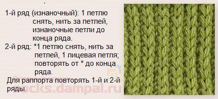 вязание стенки пятки