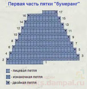 nembum-shema-1